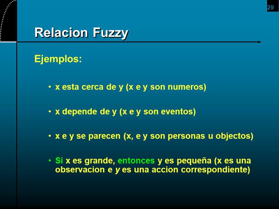 Relacion Fuzzy Ejemplos: x esta cerca de y (x e y son numeros)
