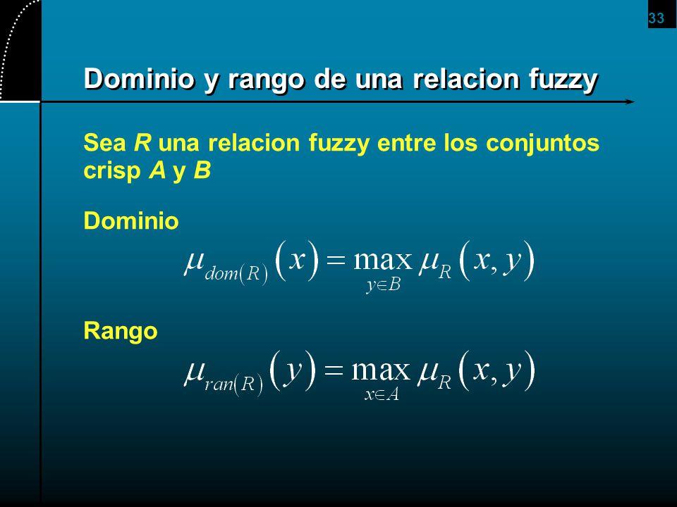 Dominio y rango de una relacion fuzzy
