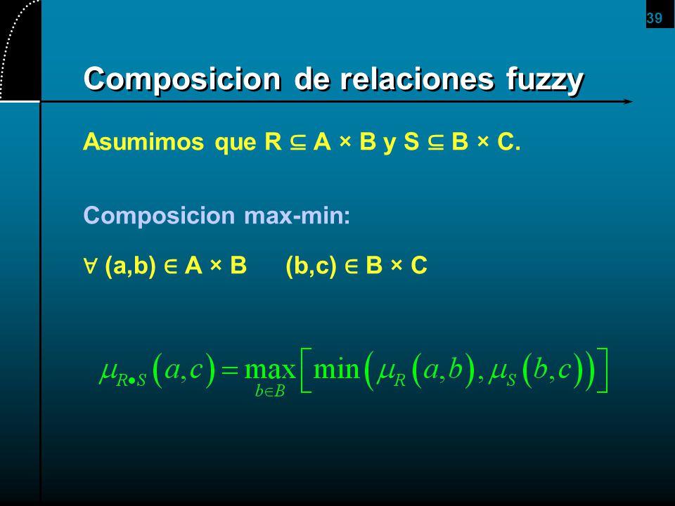 Composicion de relaciones fuzzy