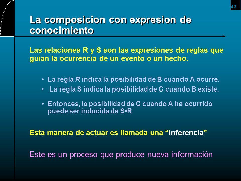 La composicion con expresion de conocimiento