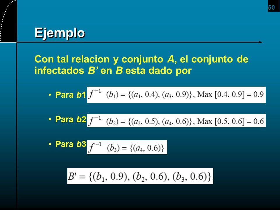 2017/4/1 Ejemplo. Con tal relacion y conjunto A, el conjunto de infectados B' en B esta dado por. Para b1.