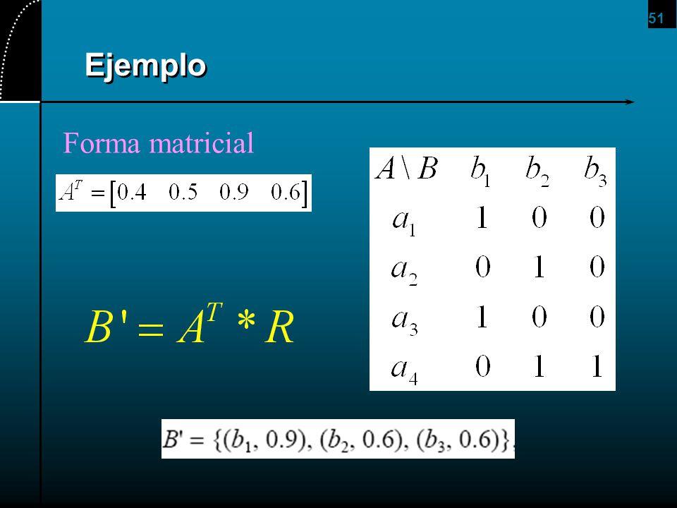 2017/4/1 Ejemplo Forma matricial