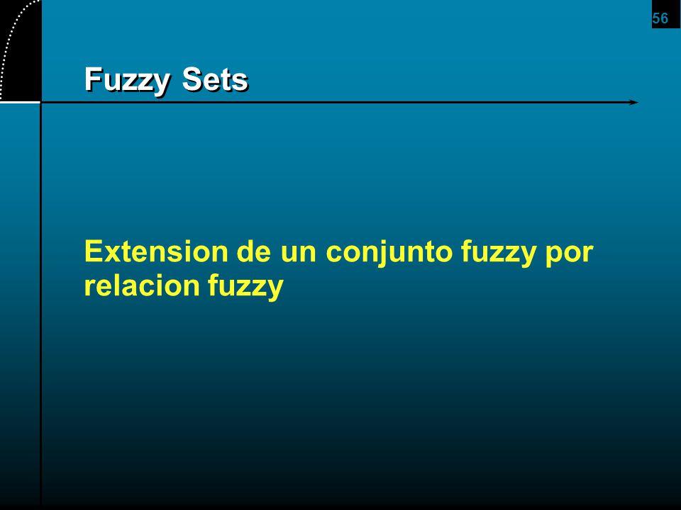 2017/4/1 Fuzzy Sets Extension de un conjunto fuzzy por relacion fuzzy
