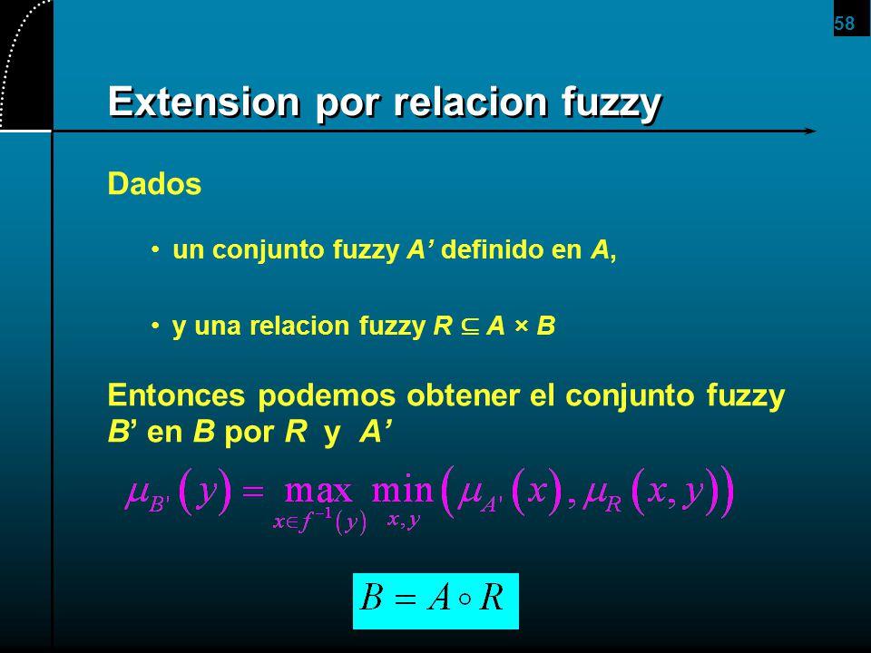 Extension por relacion fuzzy