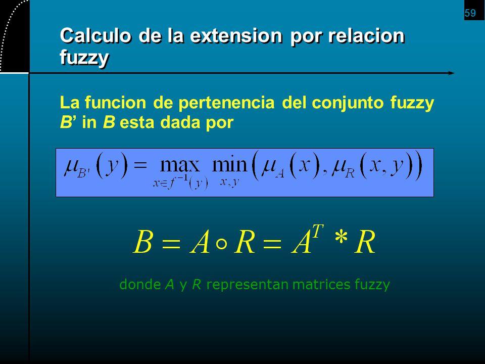 Calculo de la extension por relacion fuzzy