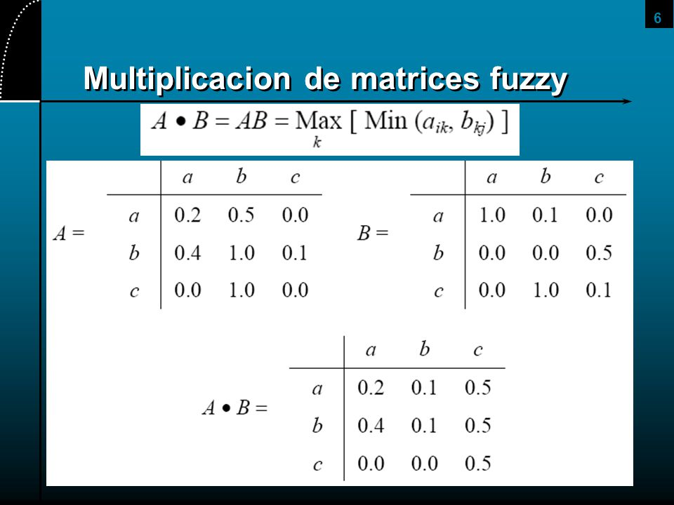 Multiplicacion de matrices fuzzy