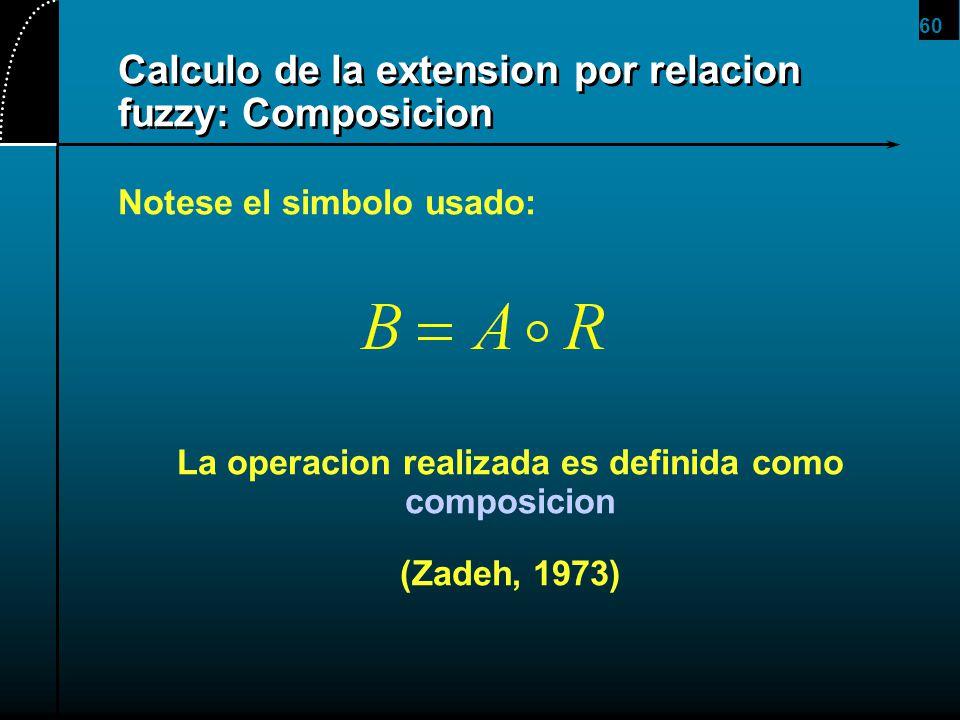 Calculo de la extension por relacion fuzzy: Composicion