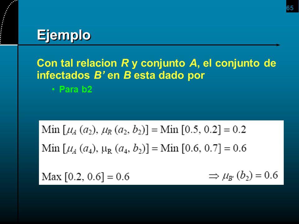 2017/4/1 Ejemplo. Con tal relacion R y conjunto A, el conjunto de infectados B' en B esta dado por.