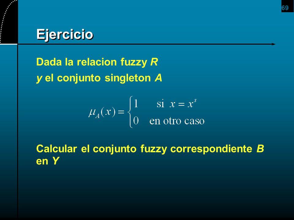 Ejercicio Dada la relacion fuzzy R y el conjunto singleton A