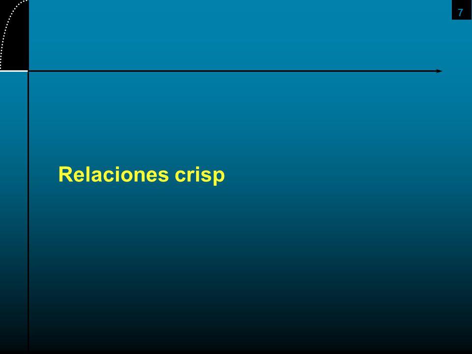 2017/4/1 Relaciones crisp
