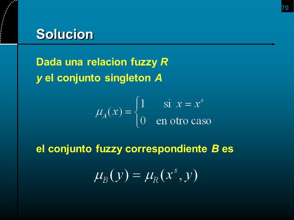 Solucion Dada una relacion fuzzy R y el conjunto singleton A