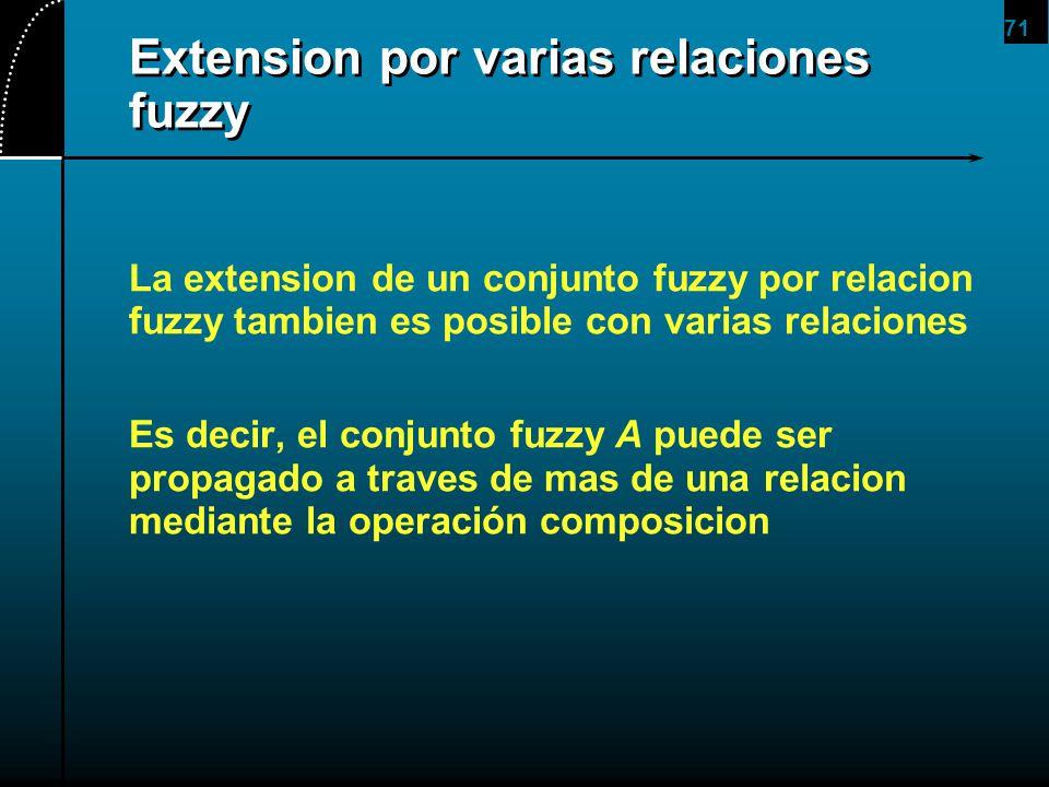 Extension por varias relaciones fuzzy