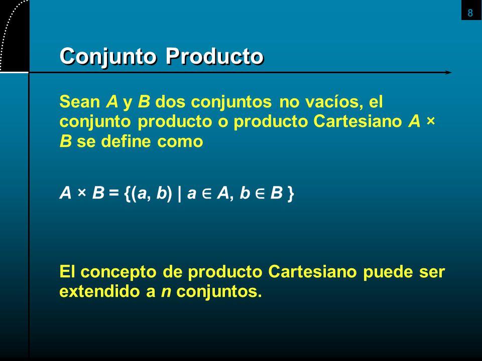 2017/4/1 Conjunto Producto. Sean A y B dos conjuntos no vacíos, el conjunto producto o producto Cartesiano A × B se define como.