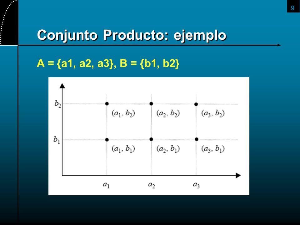 Conjunto Producto: ejemplo
