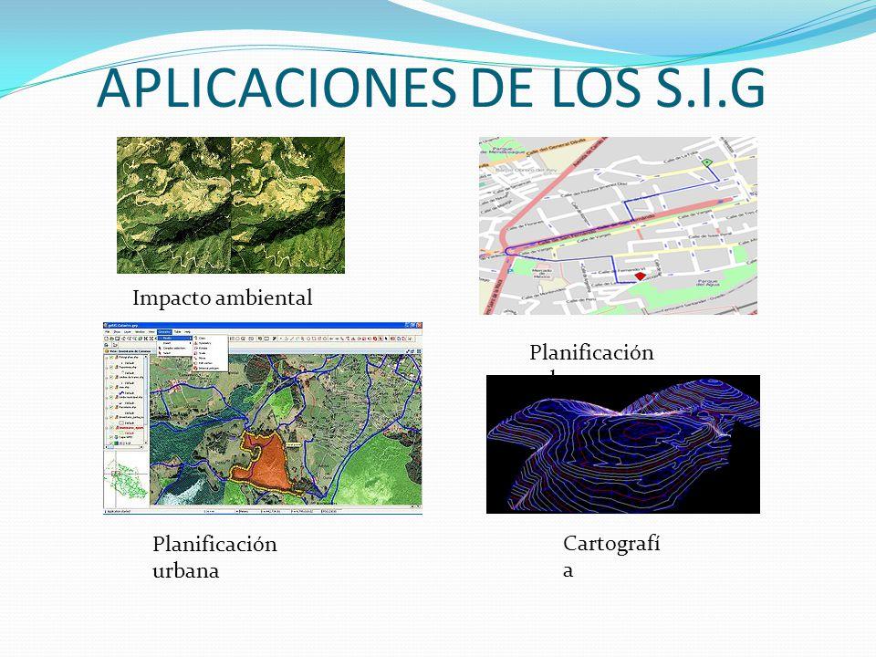 APLICACIONES DE LOS S.I.G