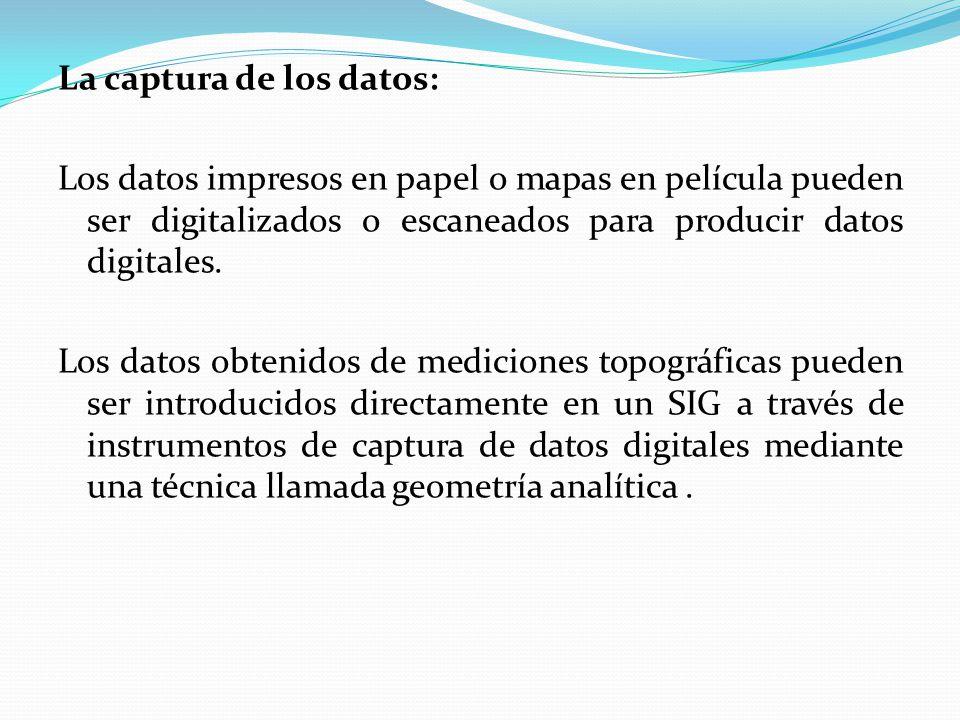 La captura de los datos: Los datos impresos en papel o mapas en película pueden ser digitalizados o escaneados para producir datos digitales.