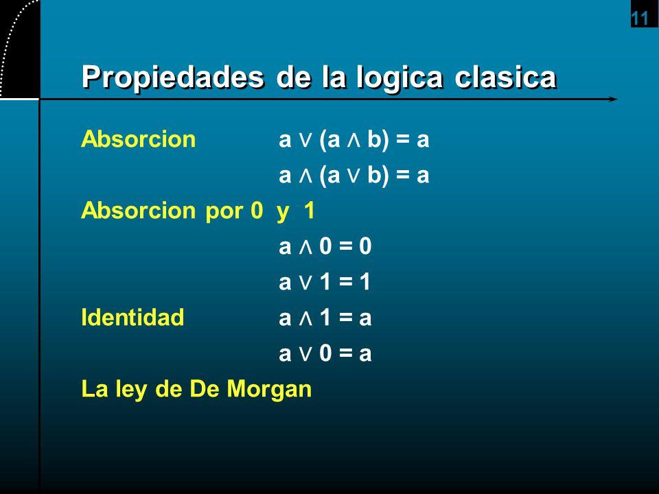 Propiedades de la logica clasica