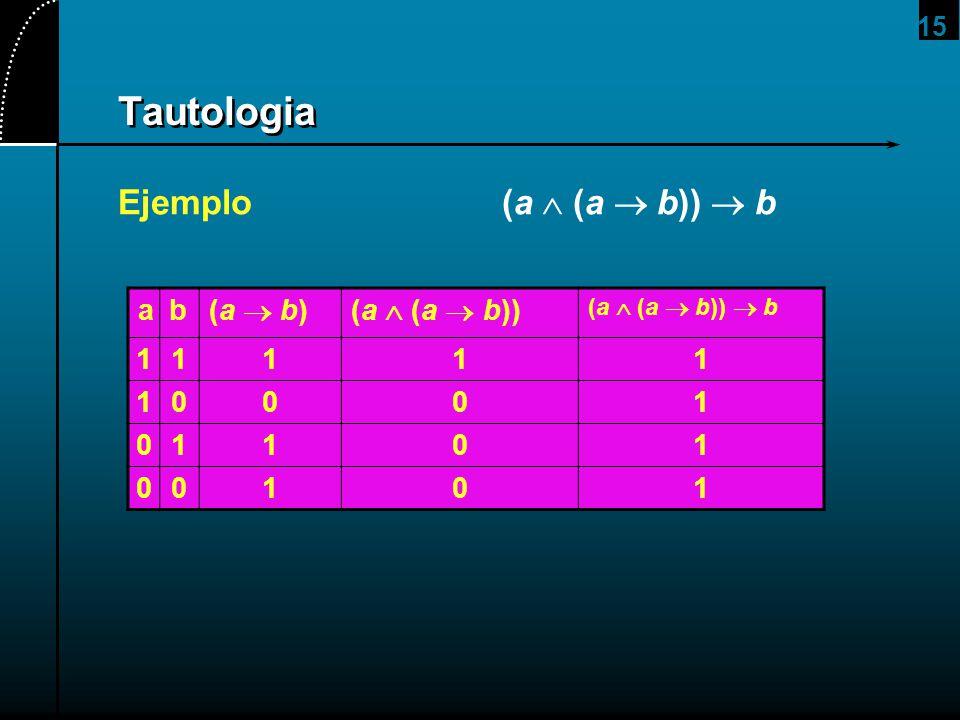 Tautologia Ejemplo (a  (a  b))  b a b (a  b) (a  (a  b)) 1