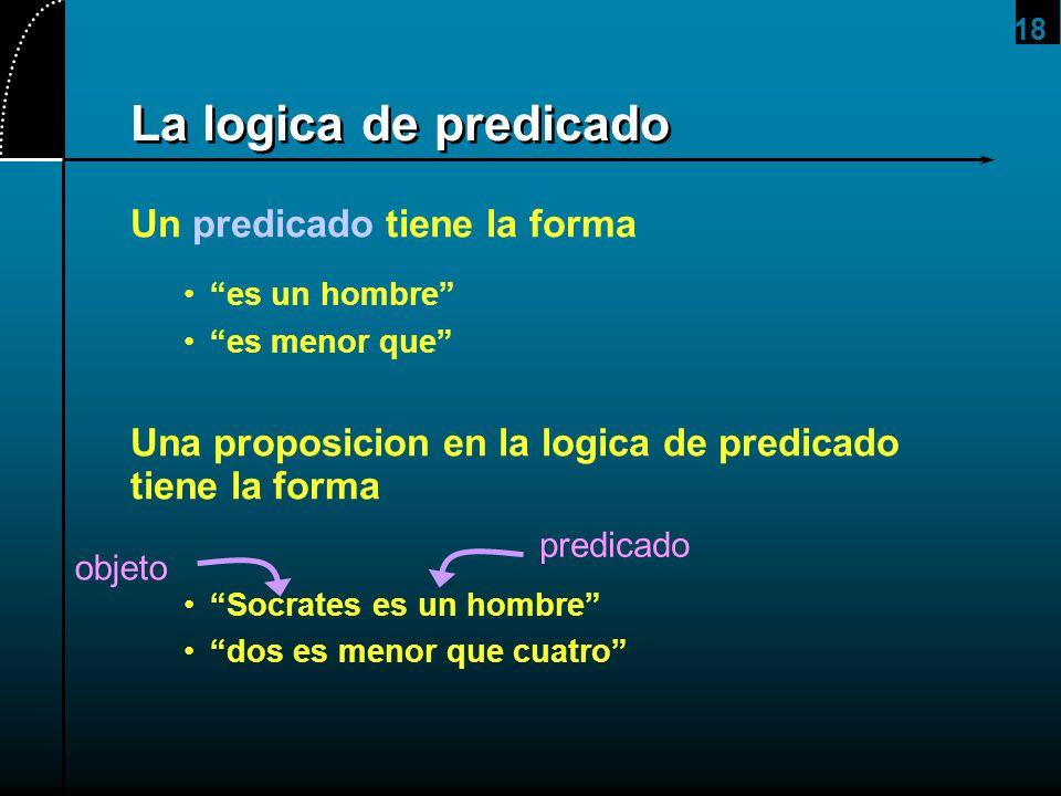 La logica de predicado Un predicado tiene la forma