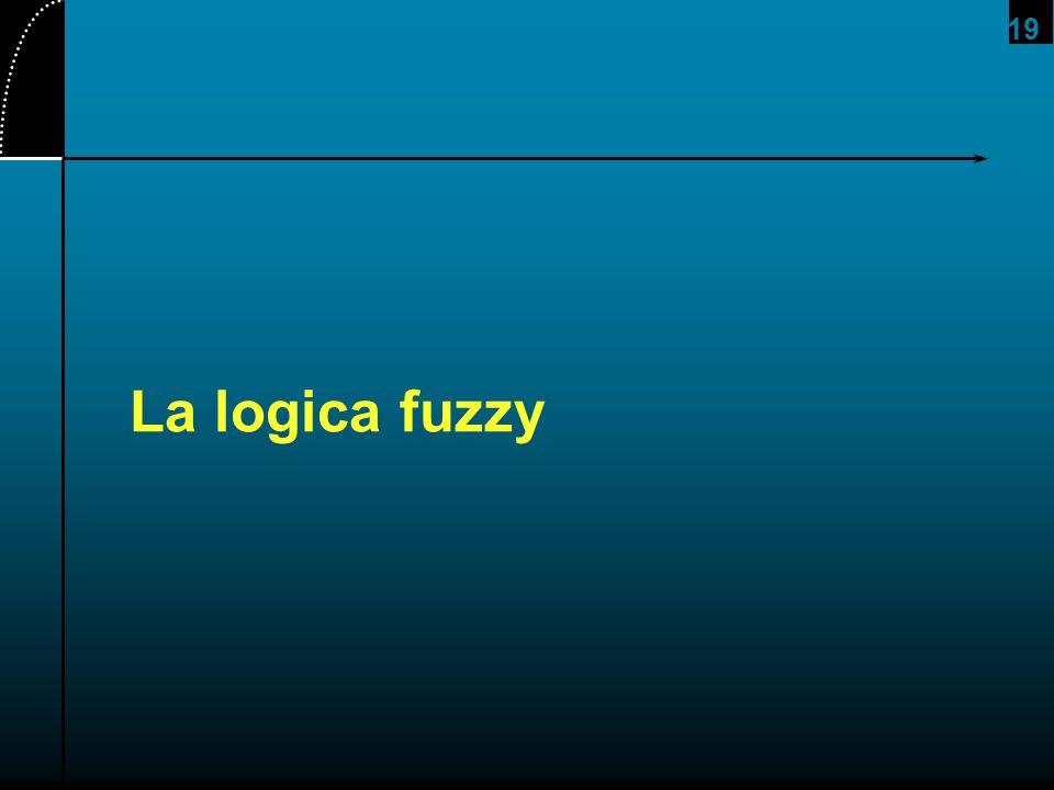 2017/4/1 La logica fuzzy