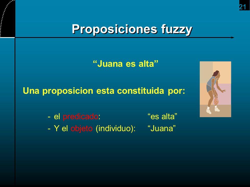 Proposiciones fuzzy Juana es alta