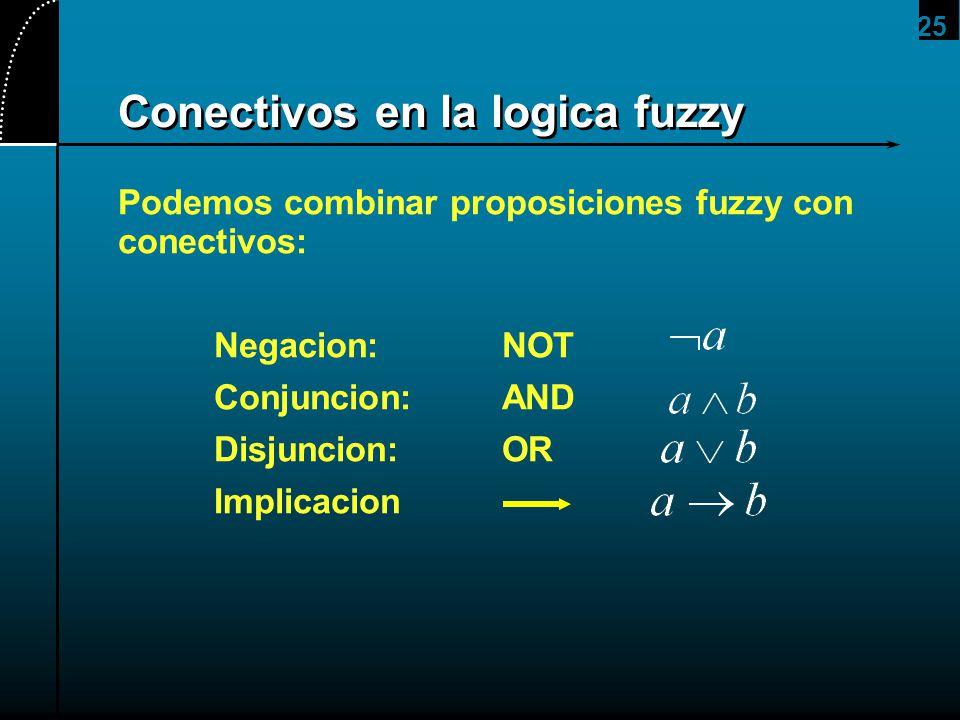 Conectivos en la logica fuzzy
