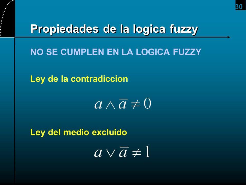 Propiedades de la logica fuzzy