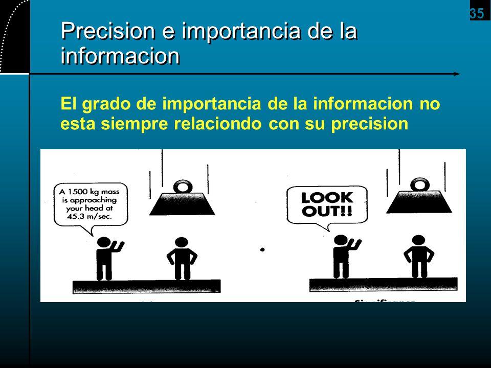 Precision e importancia de la informacion