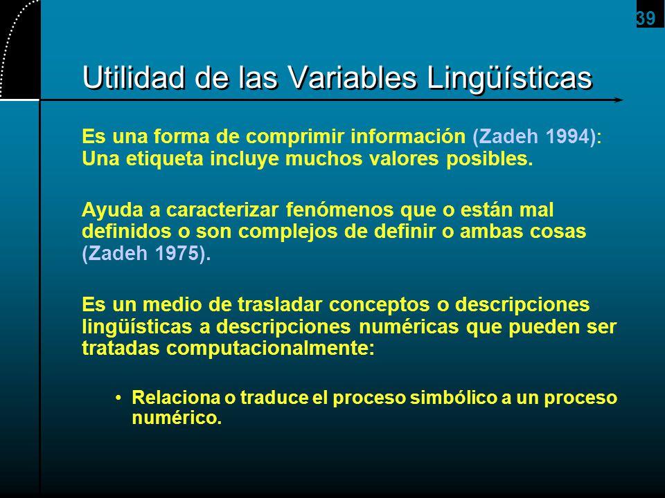 Utilidad de las Variables Lingüísticas