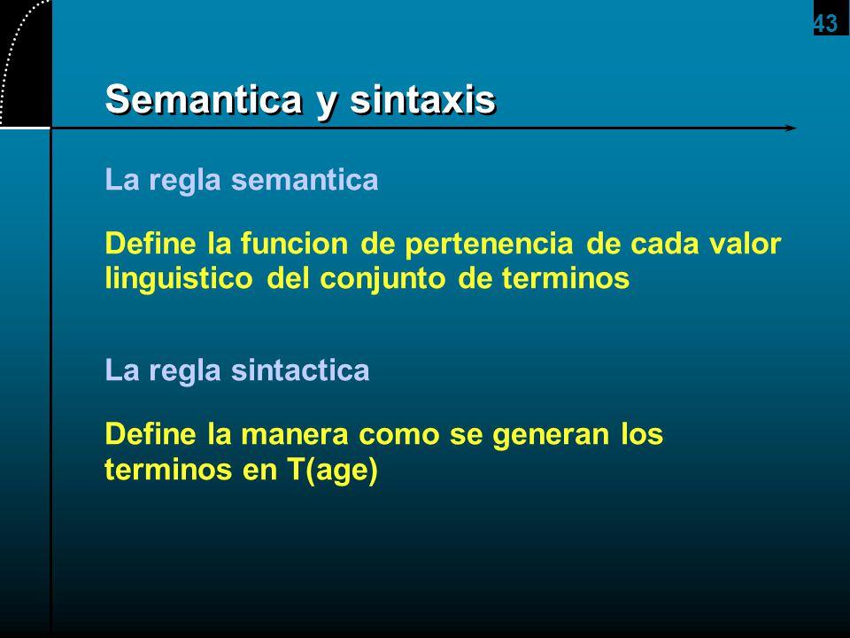 Semantica y sintaxis La regla semantica