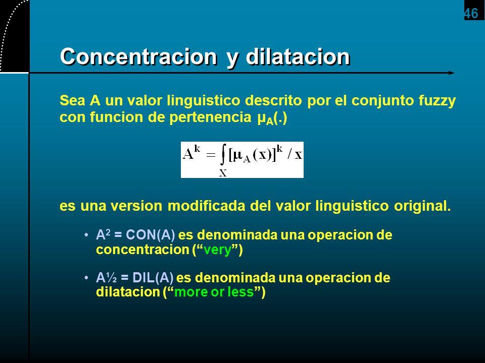 Concentracion y dilatacion