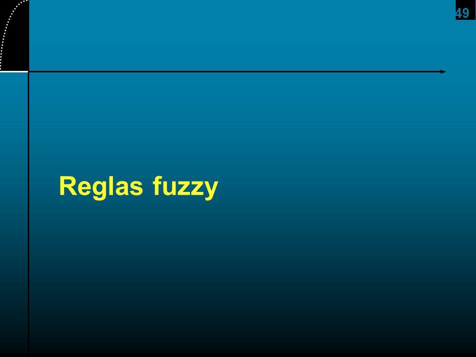 2017/4/1 Reglas fuzzy
