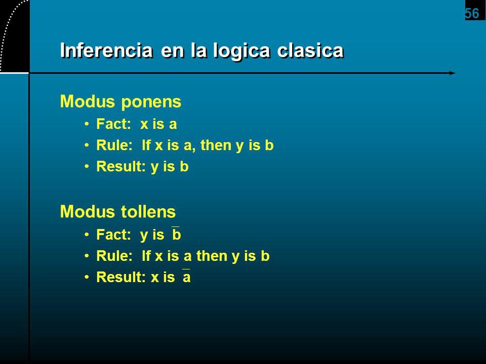 Inferencia en la logica clasica