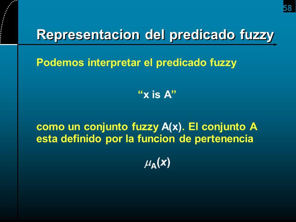 Representacion del predicado fuzzy