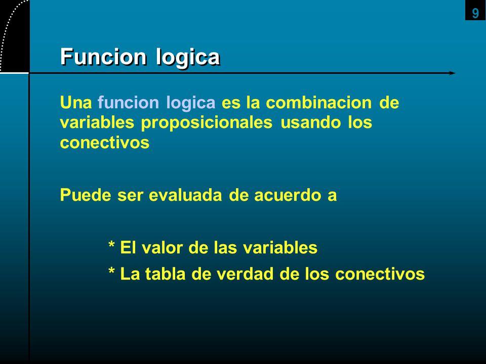 2017/4/1 Funcion logica. Una funcion logica es la combinacion de variables proposicionales usando los conectivos.