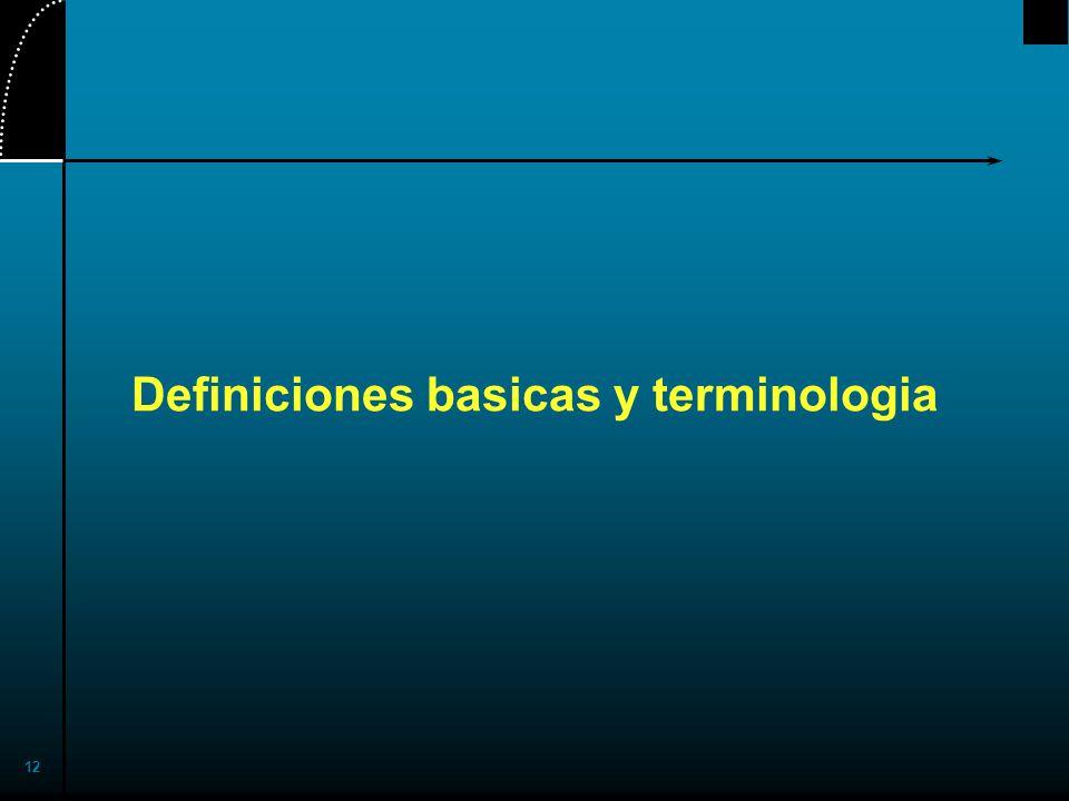 Definiciones basicas y terminologia