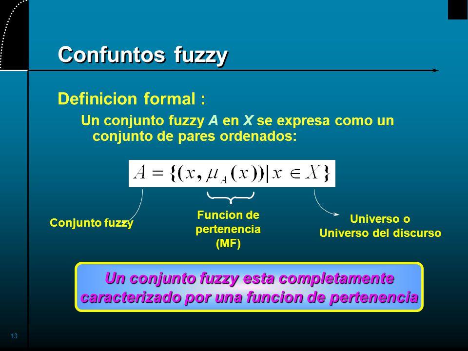 Confuntos fuzzy Definicion formal :