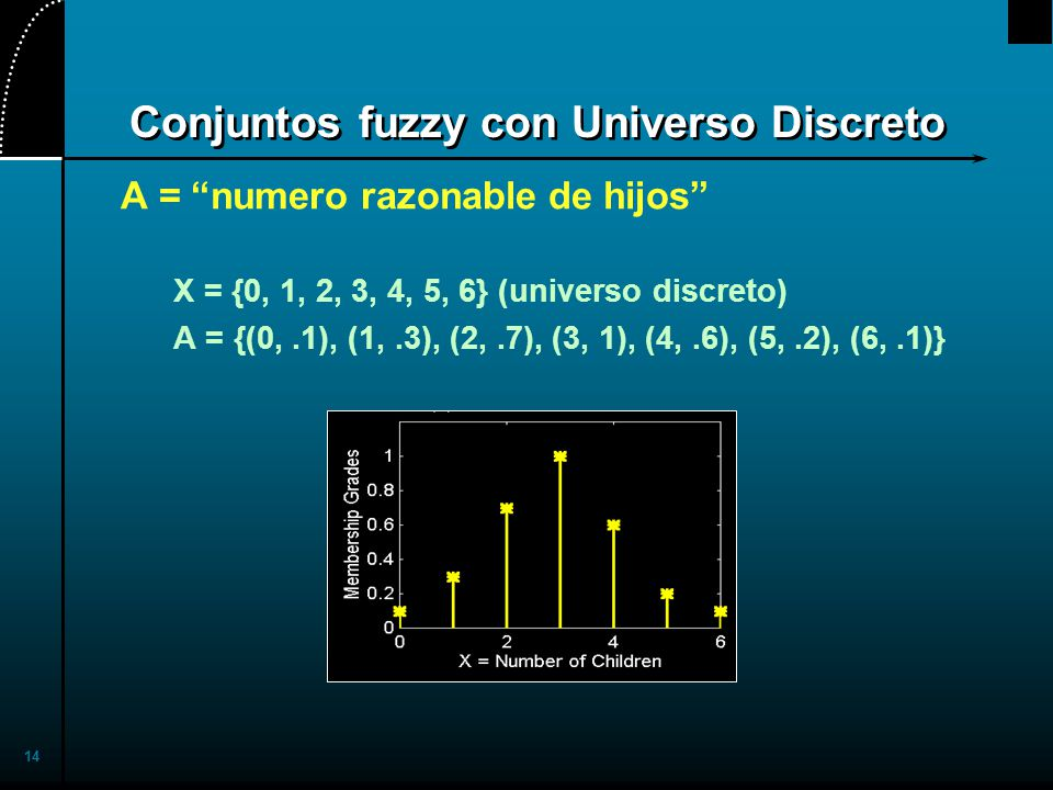 Conjuntos fuzzy con Universo Discreto