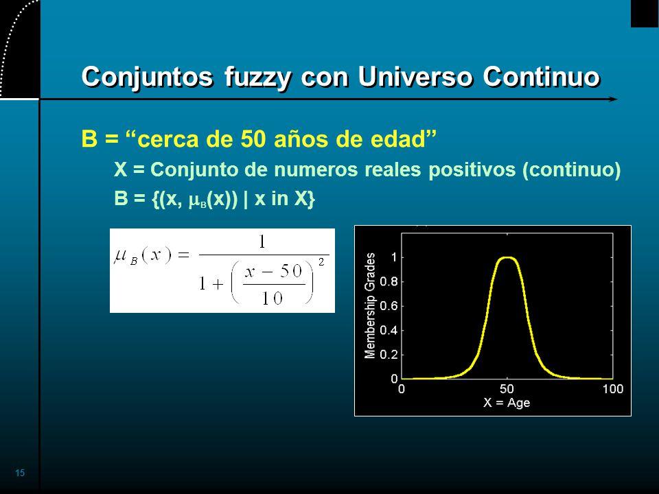 Conjuntos fuzzy con Universo Continuo