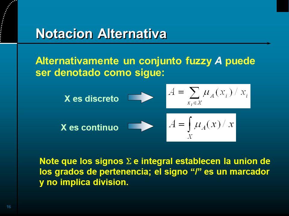 2017/4/1 Notacion Alternativa. Alternativamente un conjunto fuzzy A puede ser denotado como sigue: