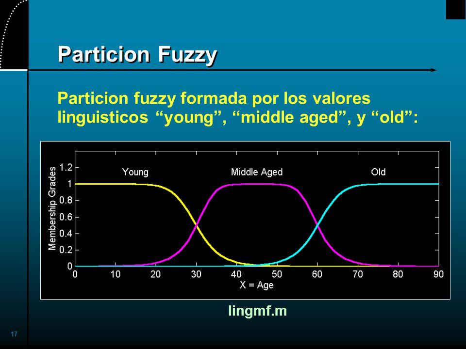 2017/4/1 Particion Fuzzy. Particion fuzzy formada por los valores linguisticos young , middle aged , y old :