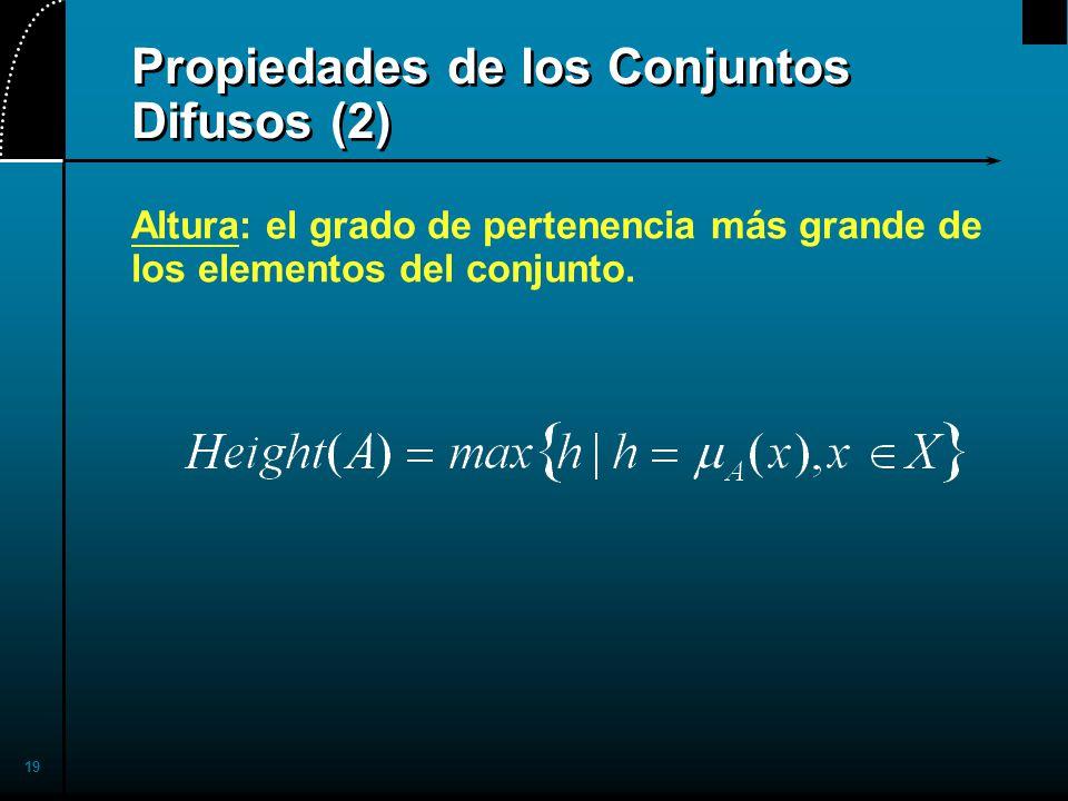 Propiedades de los Conjuntos Difusos (2)