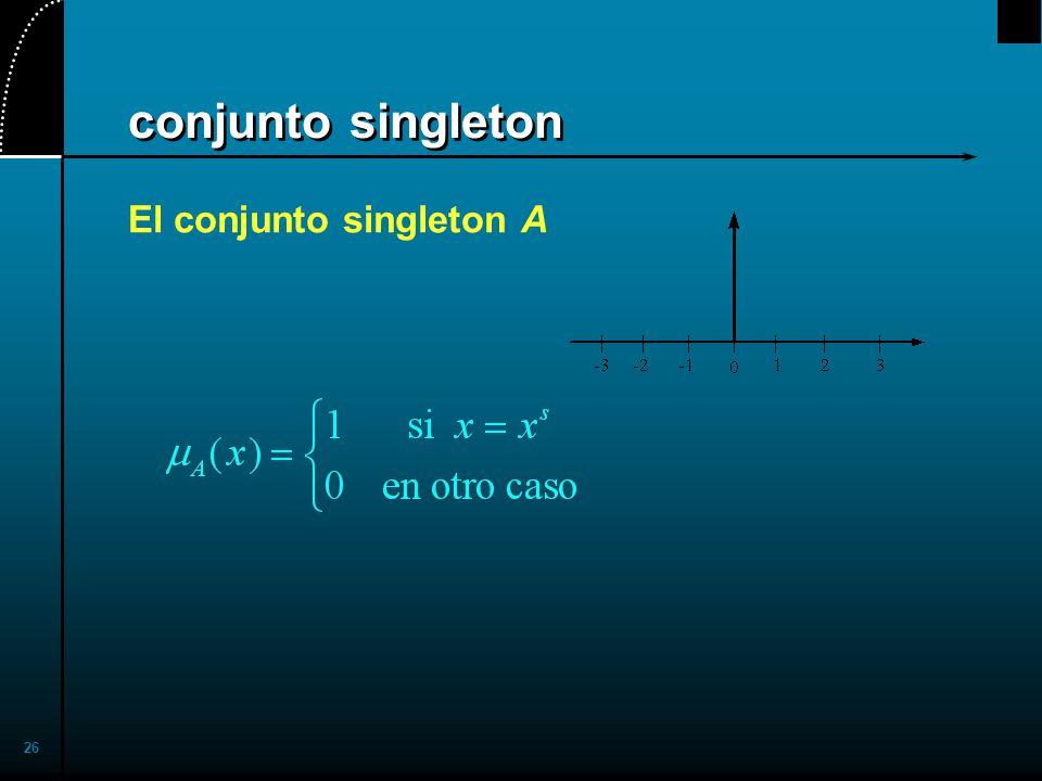 2017/4/1 conjunto singleton El conjunto singleton A