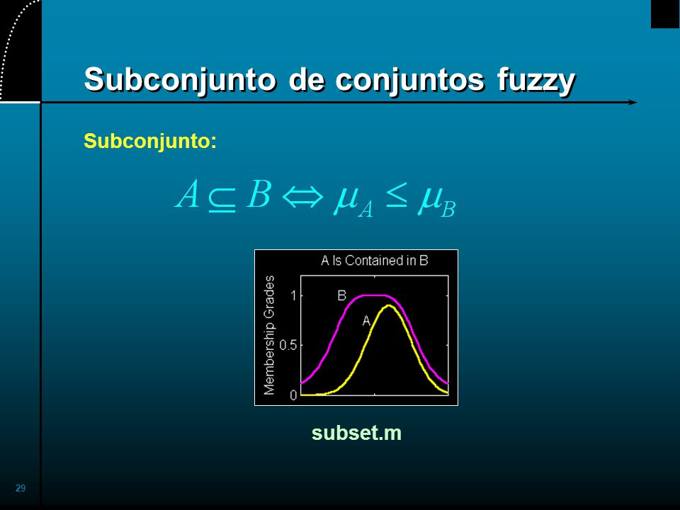 Subconjunto de conjuntos fuzzy
