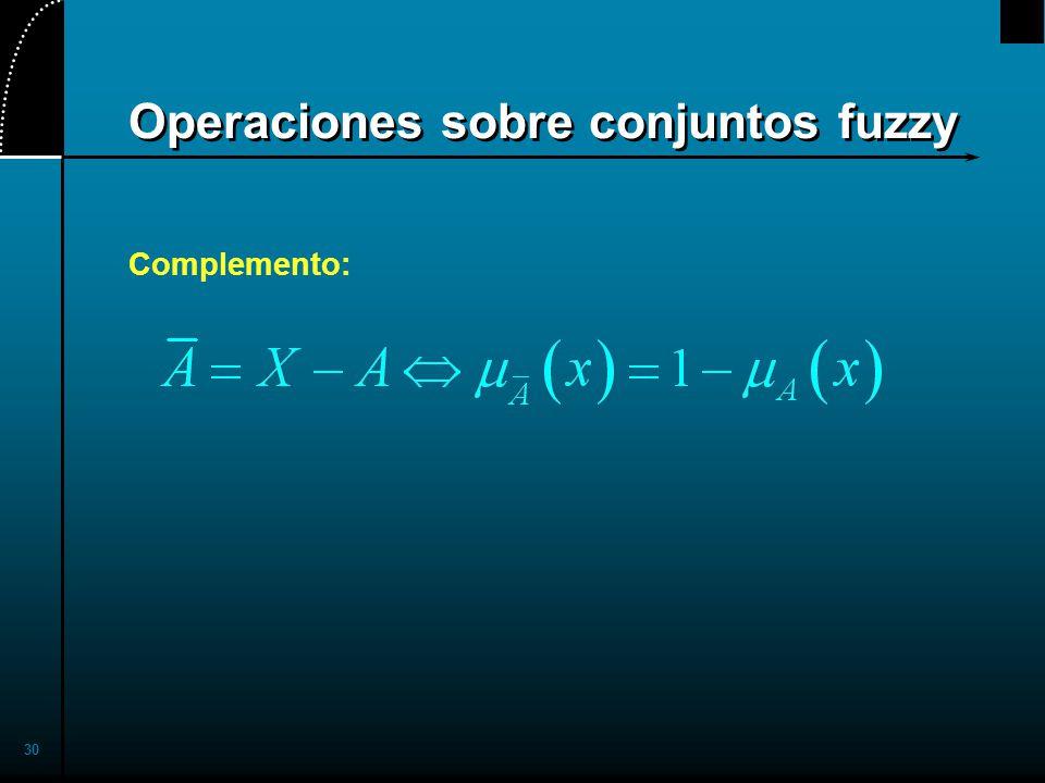 Operaciones sobre conjuntos fuzzy