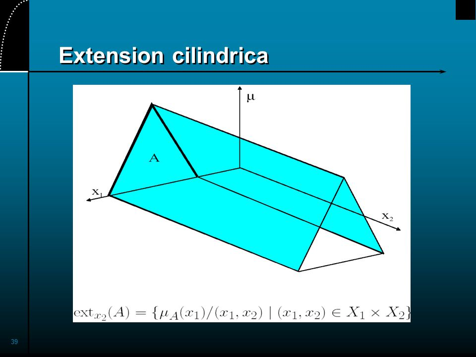 2017/4/1 Extension cilindrica
