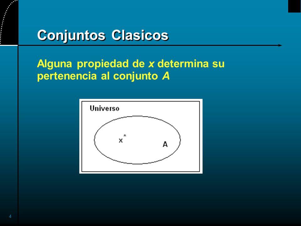 2017/4/1 Conjuntos Clasicos Alguna propiedad de x determina su pertenencia al conjunto A