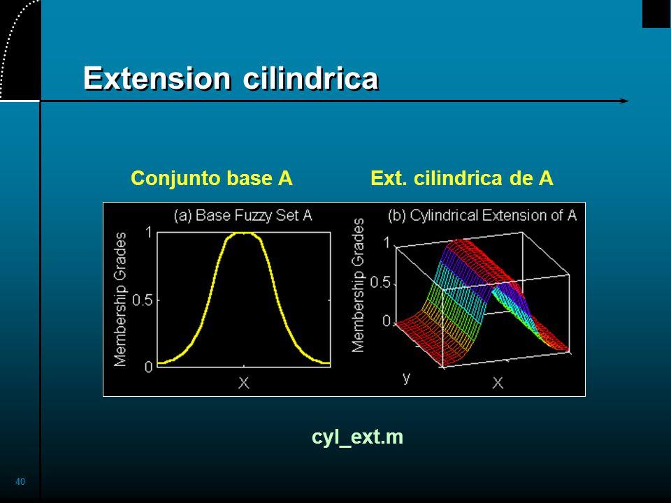 Extension cilindrica Conjunto base A Ext. cilindrica de A cyl_ext.m