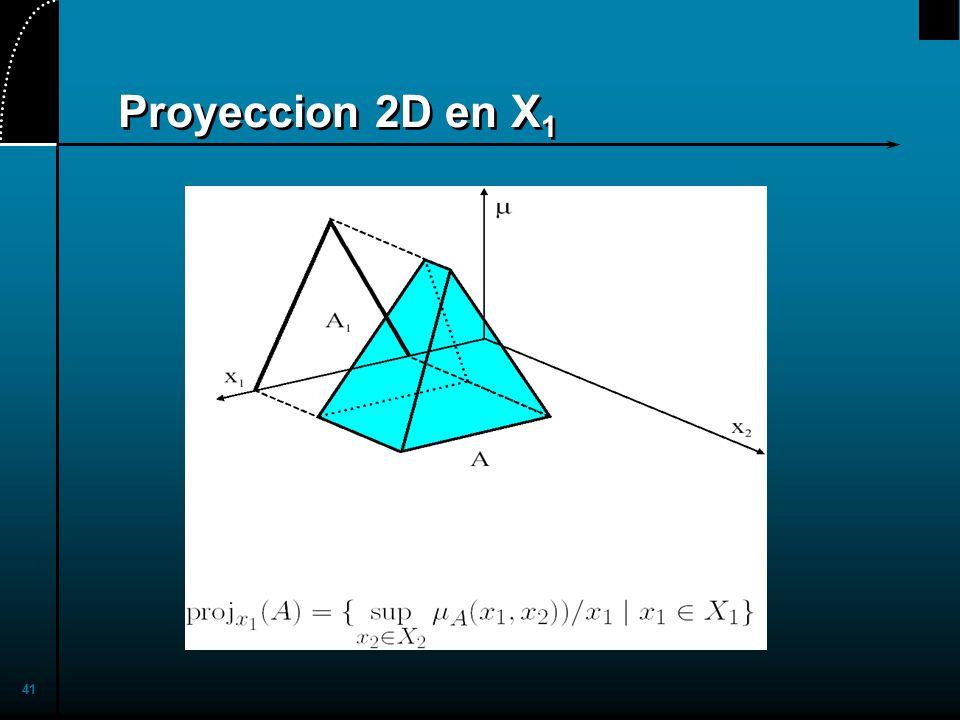 2017/4/1 Proyeccion 2D en X1