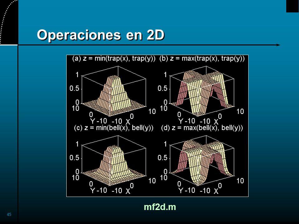 2017/4/1 Operaciones en 2D mf2d.m
